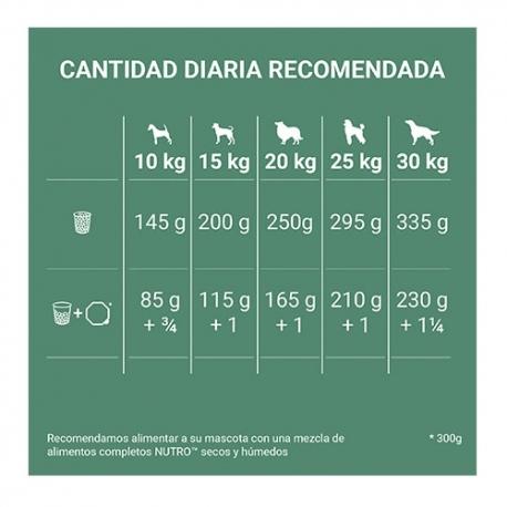 Hills Prescription diet Feline m/d croquette pour chat