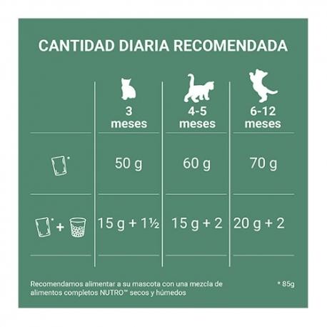 Eukanuba Adult Medium Breed croquette pour chien de race moyenne